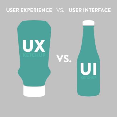 Uİ və UX dizaynların bir-birindən fərqi nədir?